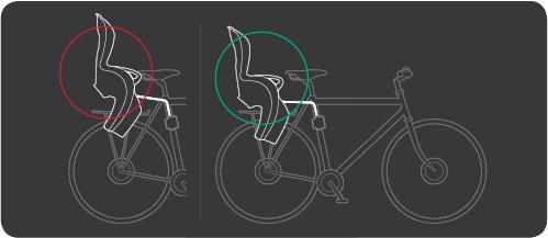 poprawny montaż fotelika do roweru