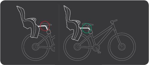 fotelik rowerowy - akcesoria