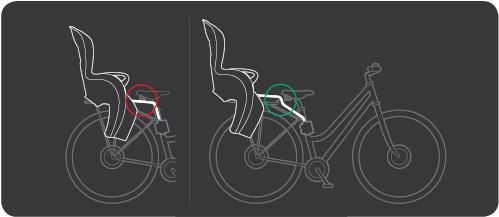 bezpieczny montaż fotelika rowerowego